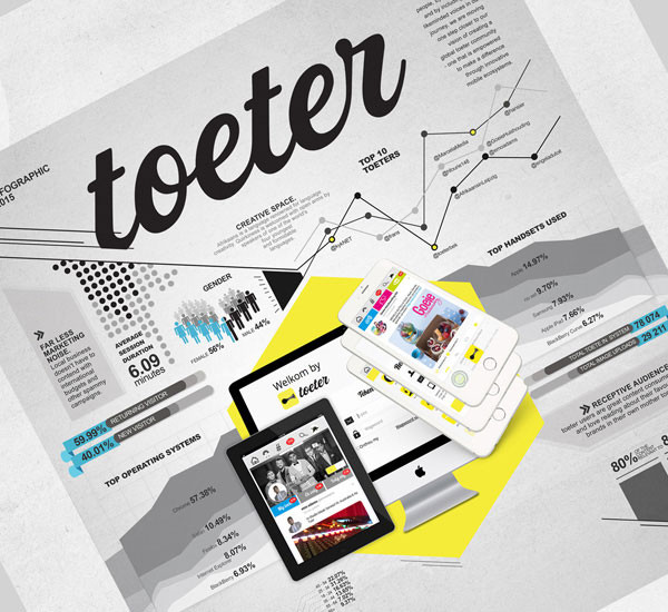 toeter ANIMATION & DESIGN